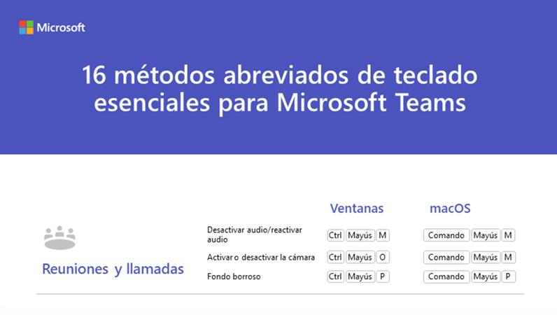 16 métodos abreviados de teclado esenciales para Microsoft Teams