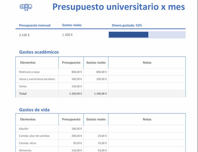 Presupuesto mensual universidad