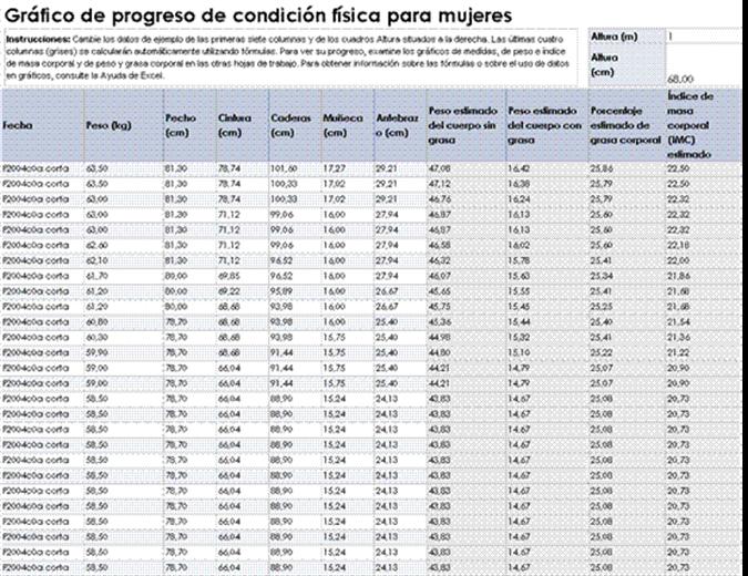 Gráfico de progreso de condición física para mujeres (medidas)