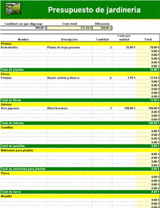 Presupuesto de jardinería