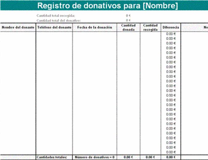 Registro de donativo