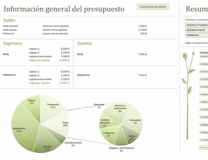 Presupuesto familiar (mensual)