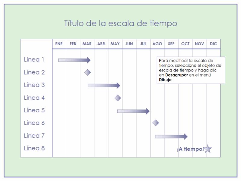 Escala de tiempo apra proyecto a tres meses en varios niveles