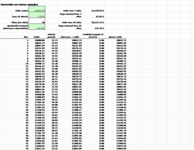 Calculadora de rentas anuales de inversiones