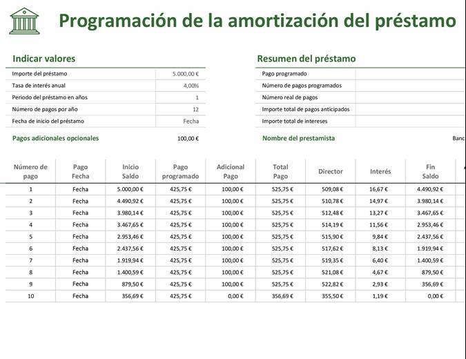 Programa de la amortización de préstamos