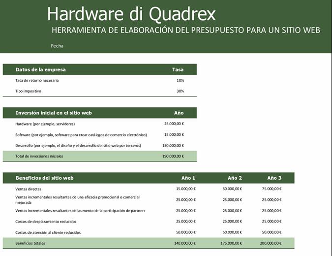 Presupuesto para un sitio web