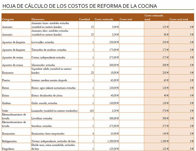 Calculadora de costes para reforma de cocina