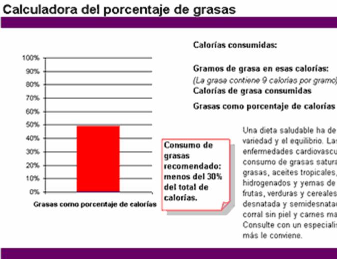 Calculadora del porcentaje de grasas en alimentos