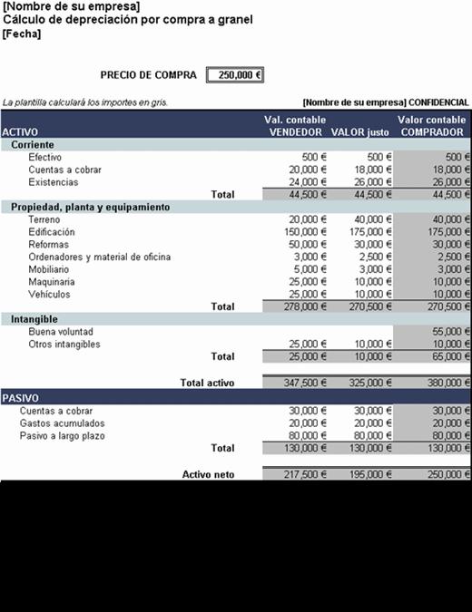 Calculadora de depreciación de compras al por mayor