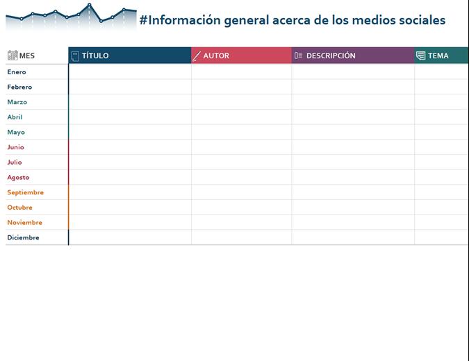 Información general anual calendario editorial