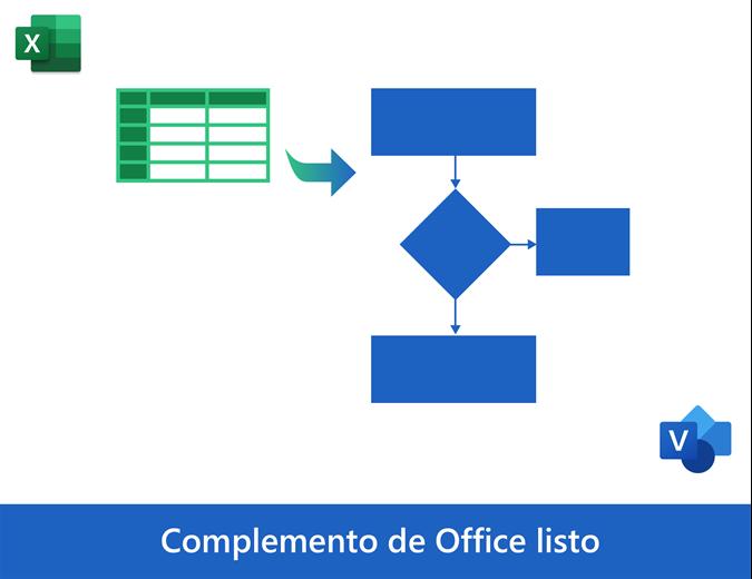 Diagrama de flujo de datos básico