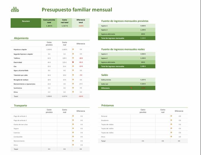 Planificador de presupuesto familiar