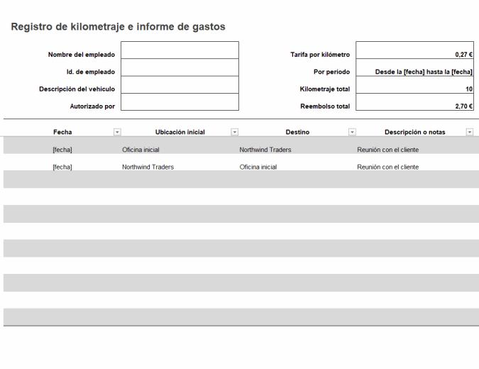 Registro de kilometraje informe de gastos