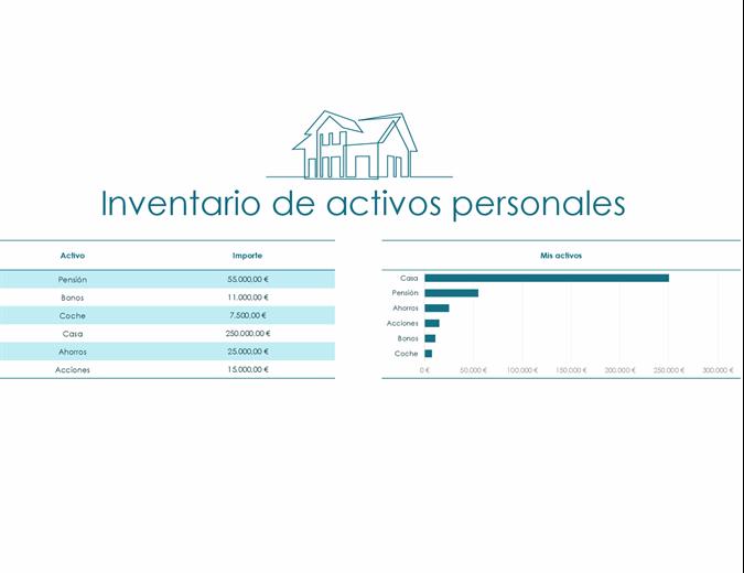 gráfico circular de siglo XXI