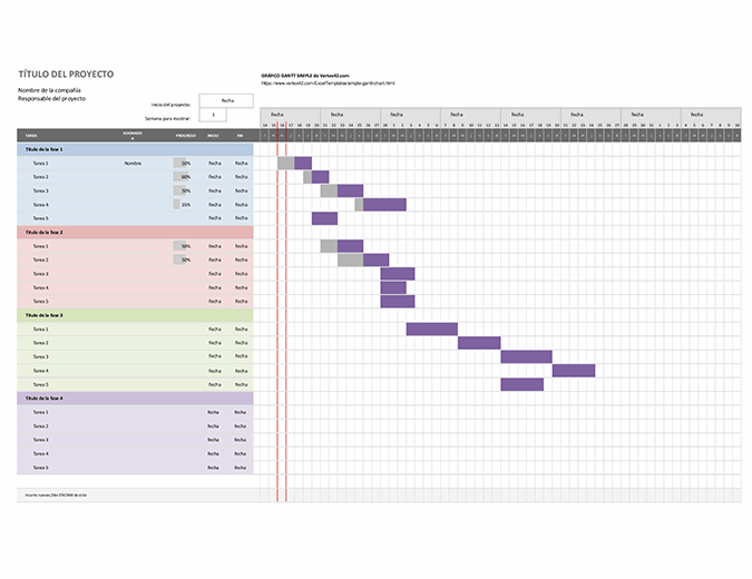 Diagrama de Gantt simple