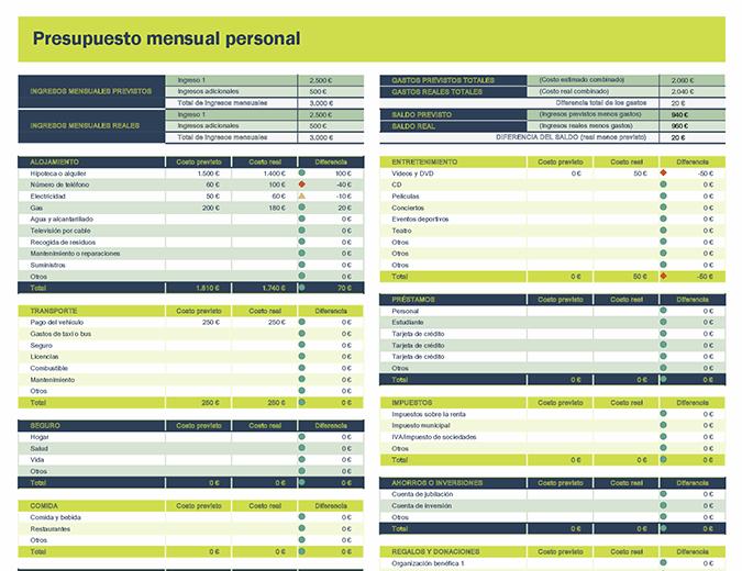 Hoja de cálculo del presupuesto mensual personal