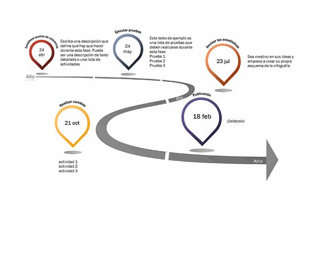 Escala de tiempo de infografía de hito