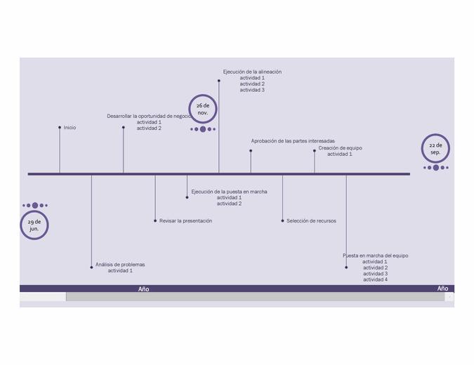 Plan de desarrollo con barra de desplazamiento