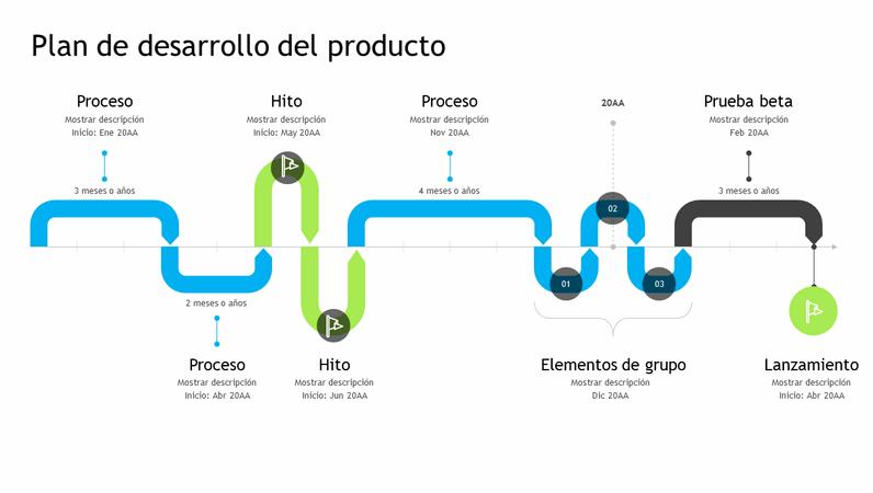 Escala de tiempo del plan de desarrollo del producto