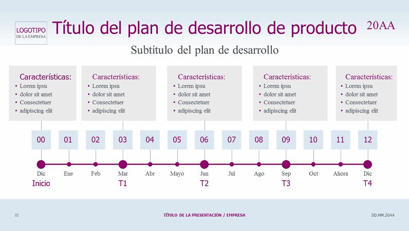 Escala de tiempo del plan de desarrollo del producto clara