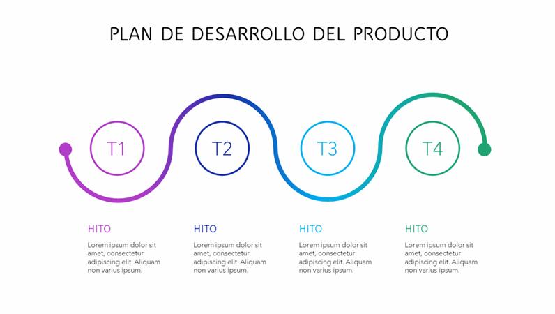 Escala de tiempo del plan de desarrollo del producto colorida