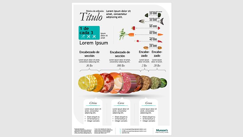 Póster de infografías sobre alimentación