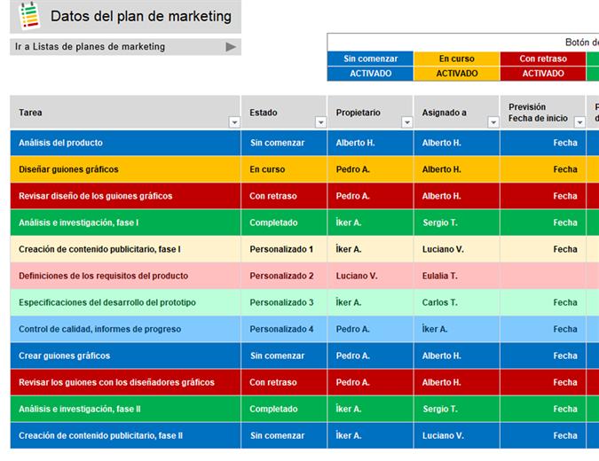 Planificador de proyectos de marketing