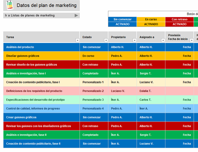 Planificador de proyectos de marketing