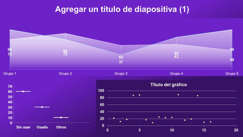 Panel de gráfico de cuadros, áreas y dispersión