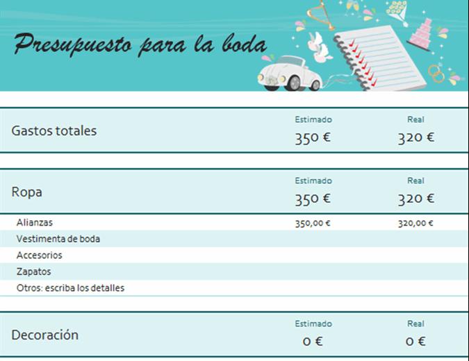 Comparación de presupuestos de gastos de boda