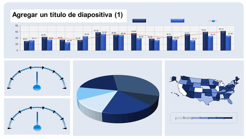 Panel de gráfico de EE. UU.