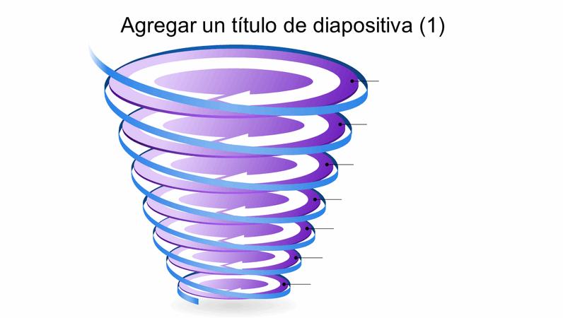 Gráfico de espiral