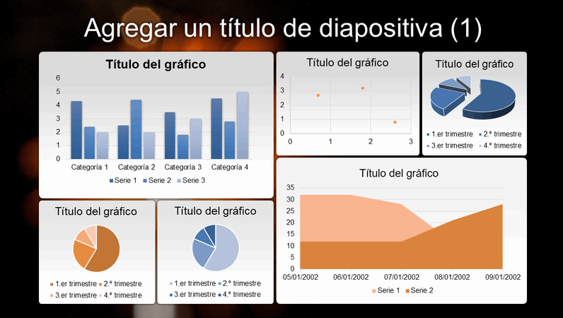 Panel de seis gráficos
