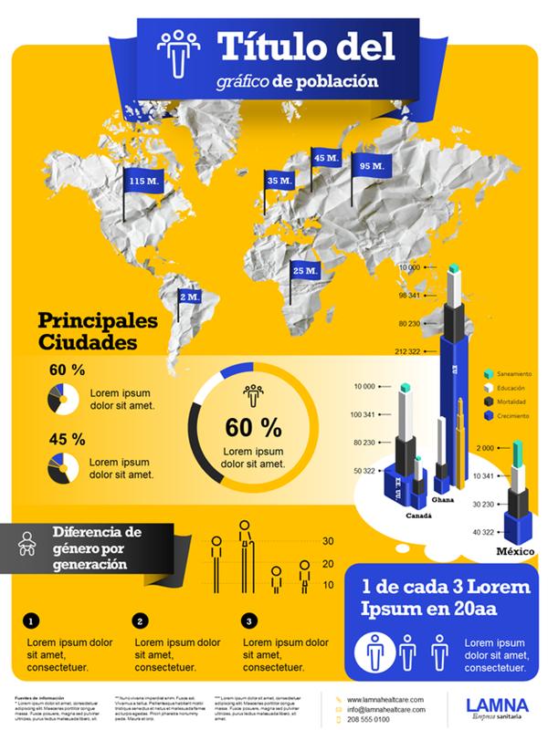 Póster de infografías de población