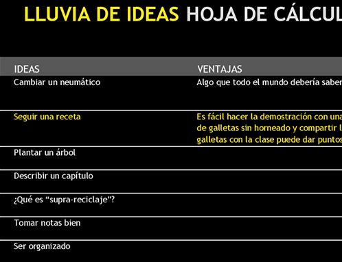Hoja de cálculo de lluvia de ideas