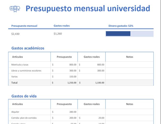 Presupuesto universitario mensual