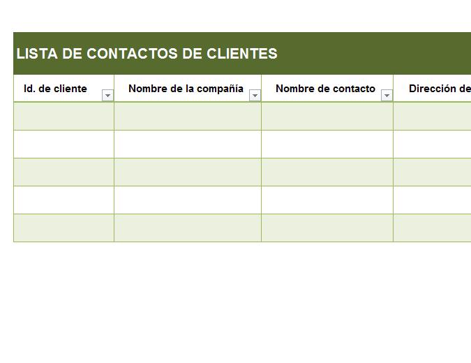 Lista de contactos del cliente