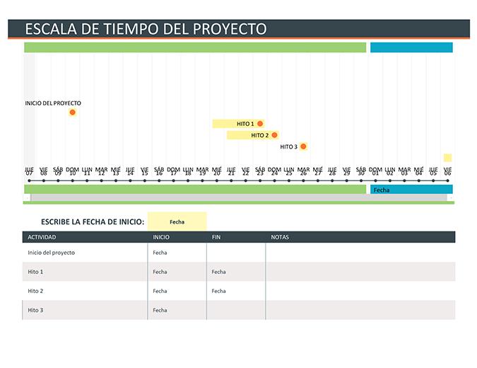 Línea de tiempo del proyecto