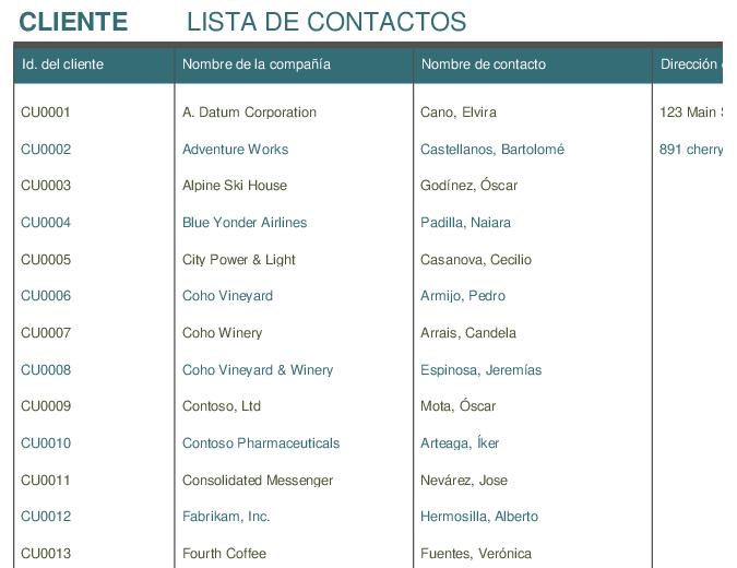 Lista de contactos