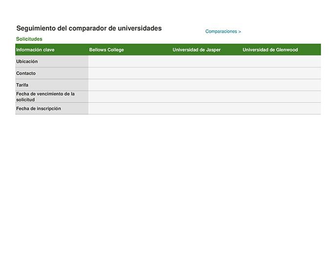 Seguimiento de comparación de universidades