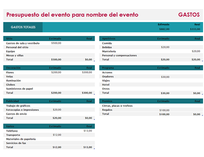 Presupuesto de evento simple