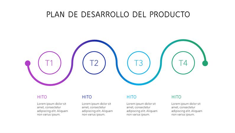 Escala de tiempo de plan de desarrollo del producto multicolor