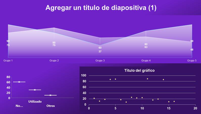Panel de gráfico de área, dispersión y cajas
