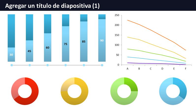 Panel de varios gráficos.