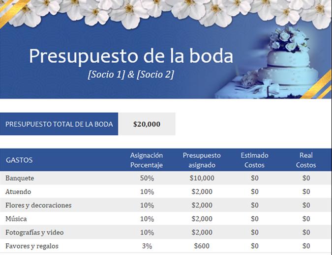 Seguimiento de presupuesto de bodas