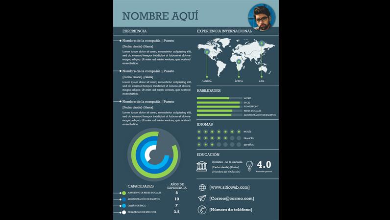 Currículum vítae internacional con infografía