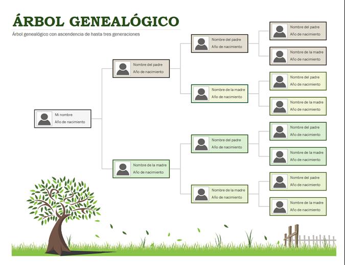 Árbol genealógico de fotos.