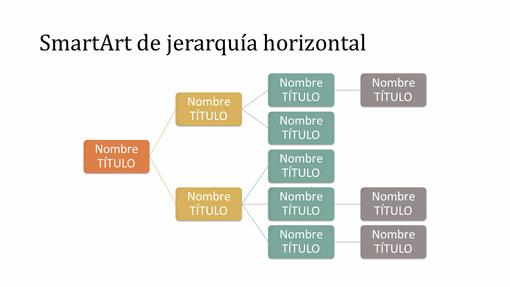 Diapositiva con gráfico de organización jerárquica horizontal (multicolor sobre blanco, pantalla panorámica)