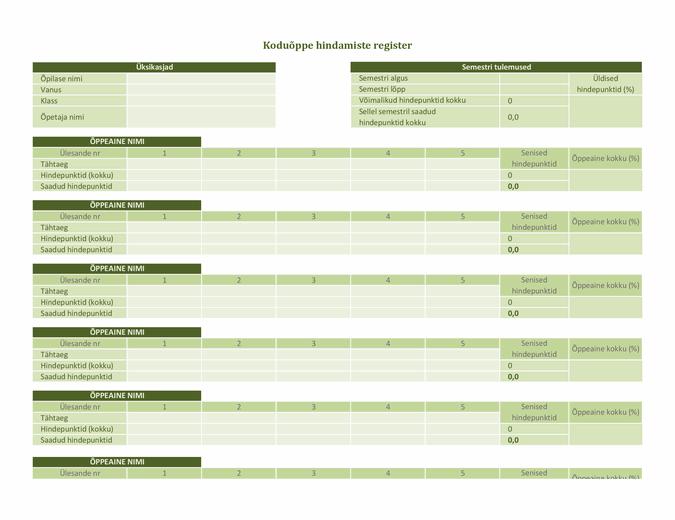 Koduõppe hindamiste register