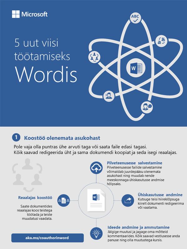 5 uut viisi Wordis töötada